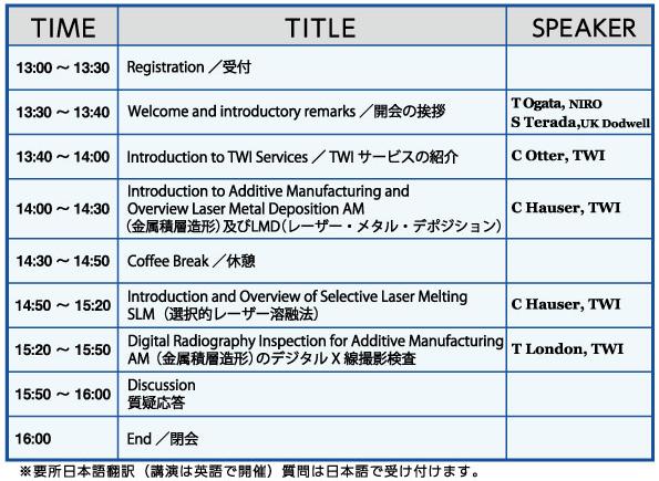 TWIセミナープログラム